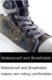Waterproof and Breathable
